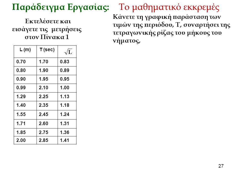 Εκτελέσετε και εισάγετε τις μετρήσεις στον Πίνακα 1