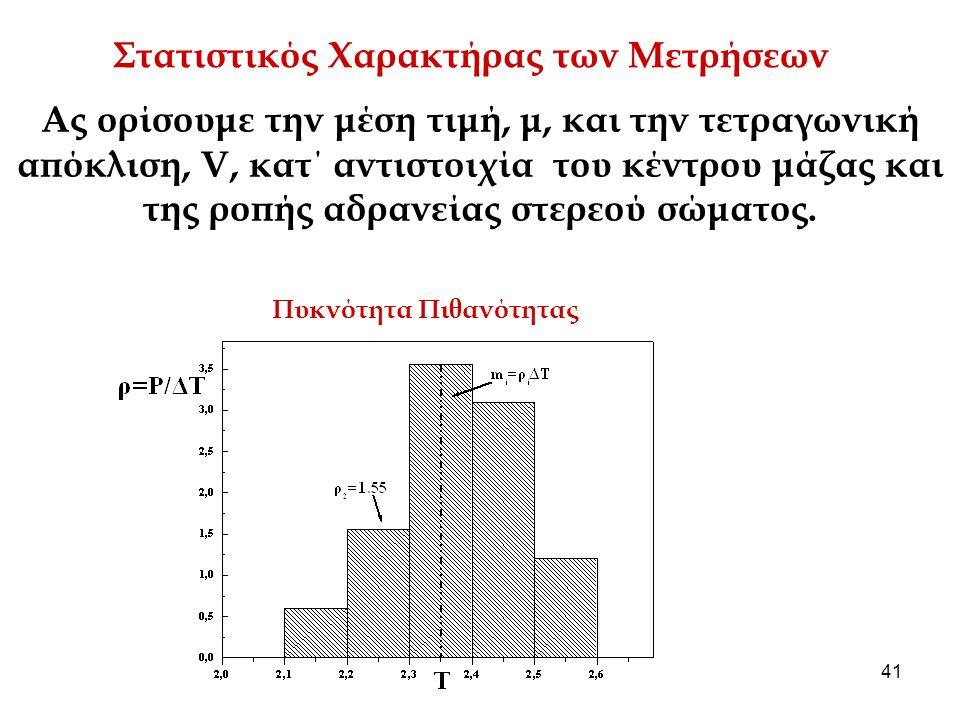 Στατιστικός Χαρακτήρας των Μετρήσεων