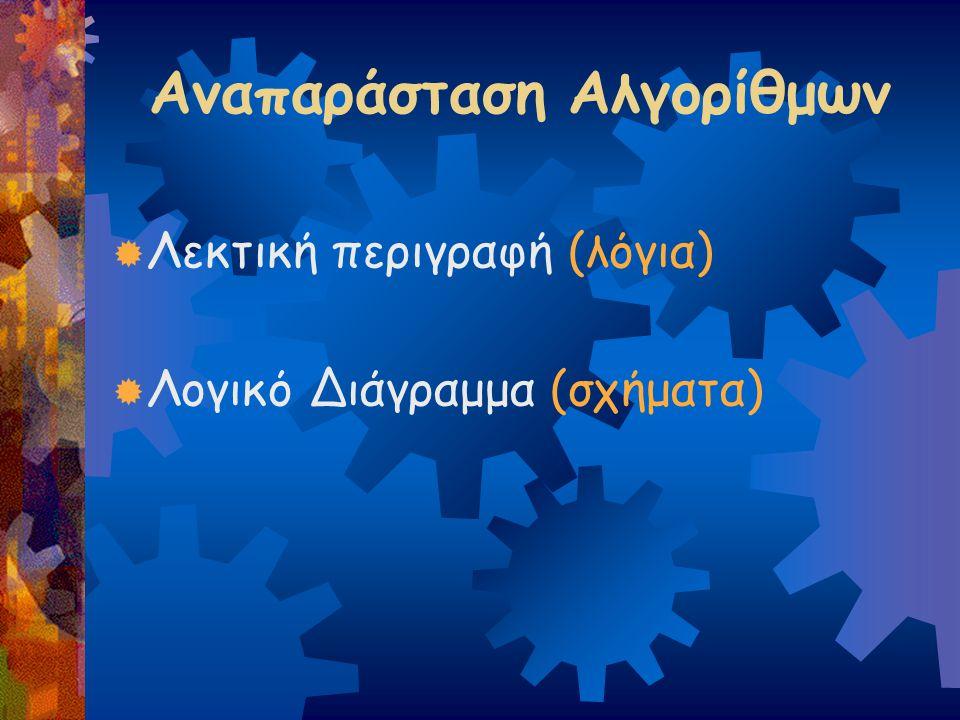 Αναπαράσταση Αλγορίθμων