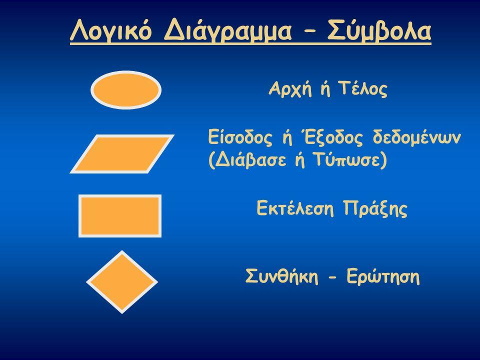 Λογικό Διάγραμμα – Σύμβολα