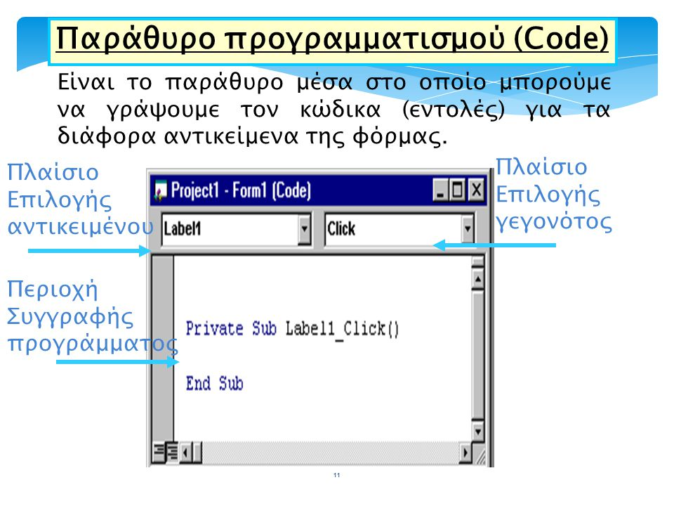 Παράθυρο προγραμματισμού (Code)