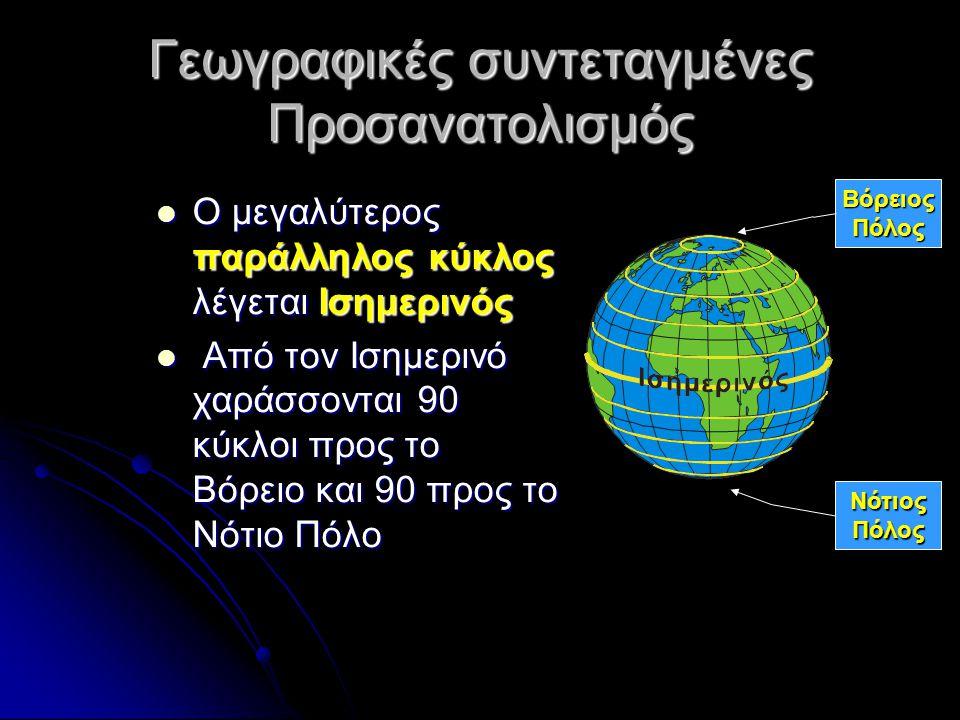 Γεωγραφικές συντεταγμένες Προσανατολισμός