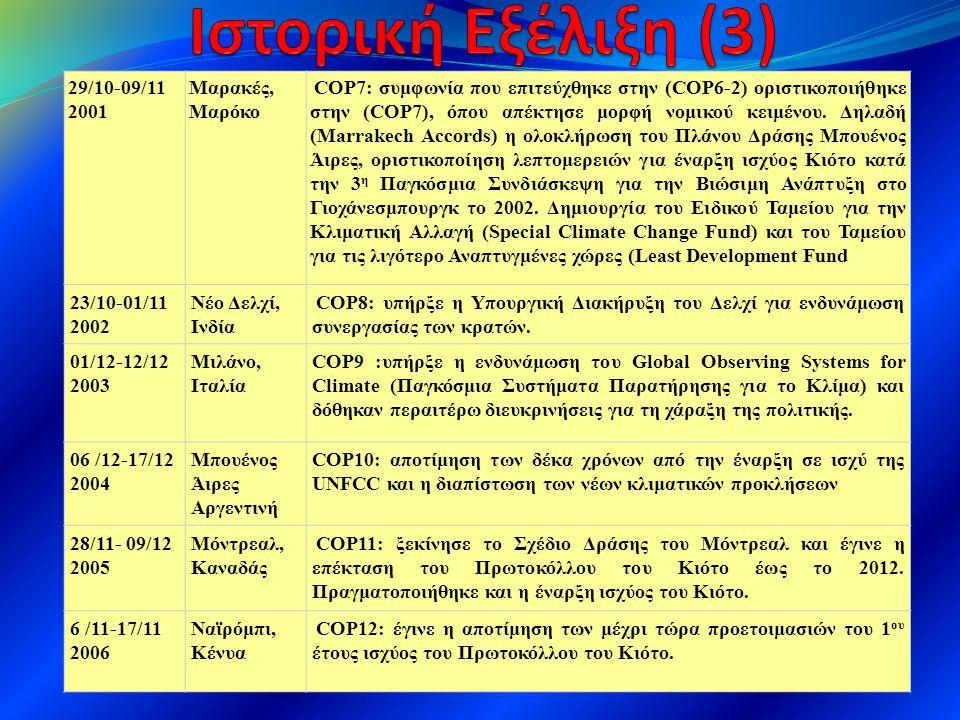 Ιστορική Εξέλιξη (3) 29/10-09/11 2001 Μαρακές, Μαρόκο