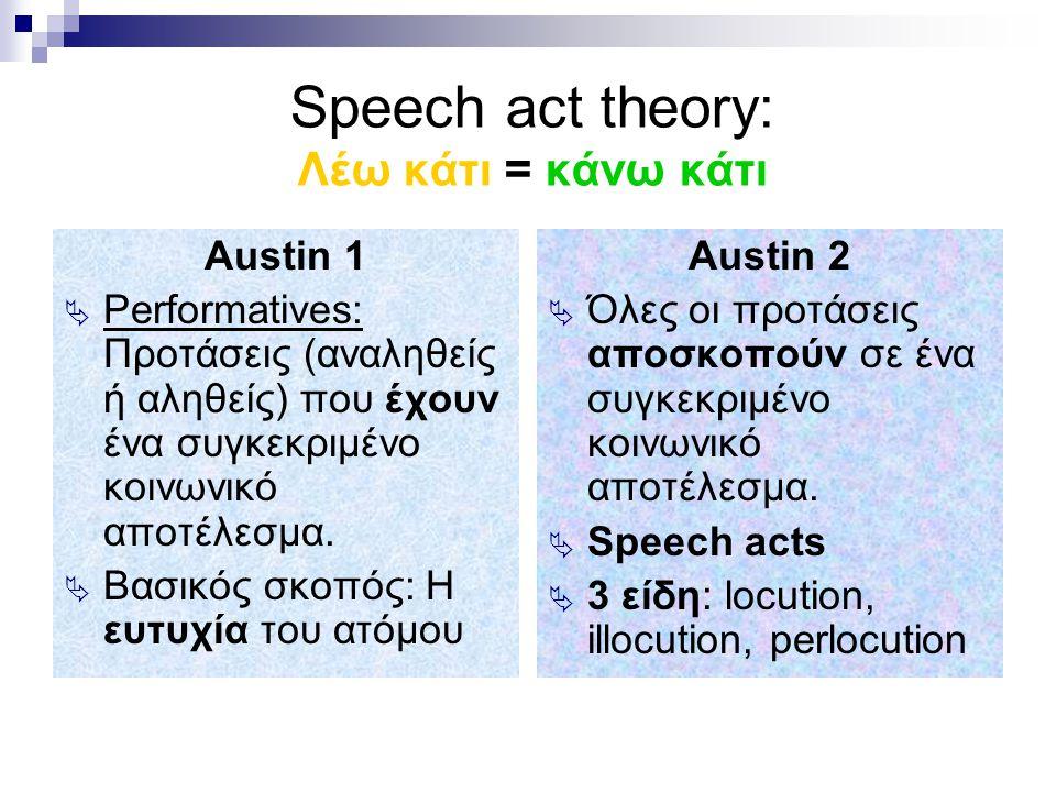Speech act theory: Λέω κάτι = κάνω κάτι