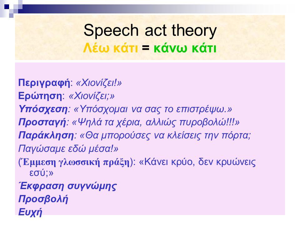 Speech act theory Λέω κάτι = κάνω κάτι