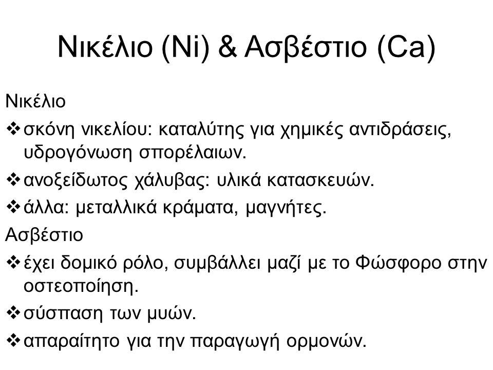 Νικέλιο (Ni) & Ασβέστιο (Ca)