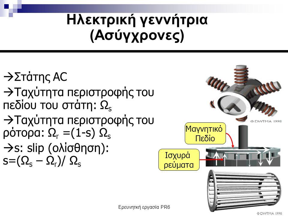 Ηλεκτρική γεννήτρια (Ασύγχρονες)