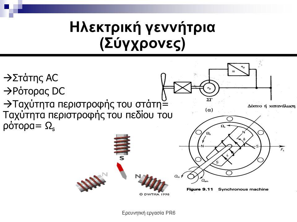 Ηλεκτρική γεννήτρια (Σύγχρονες)