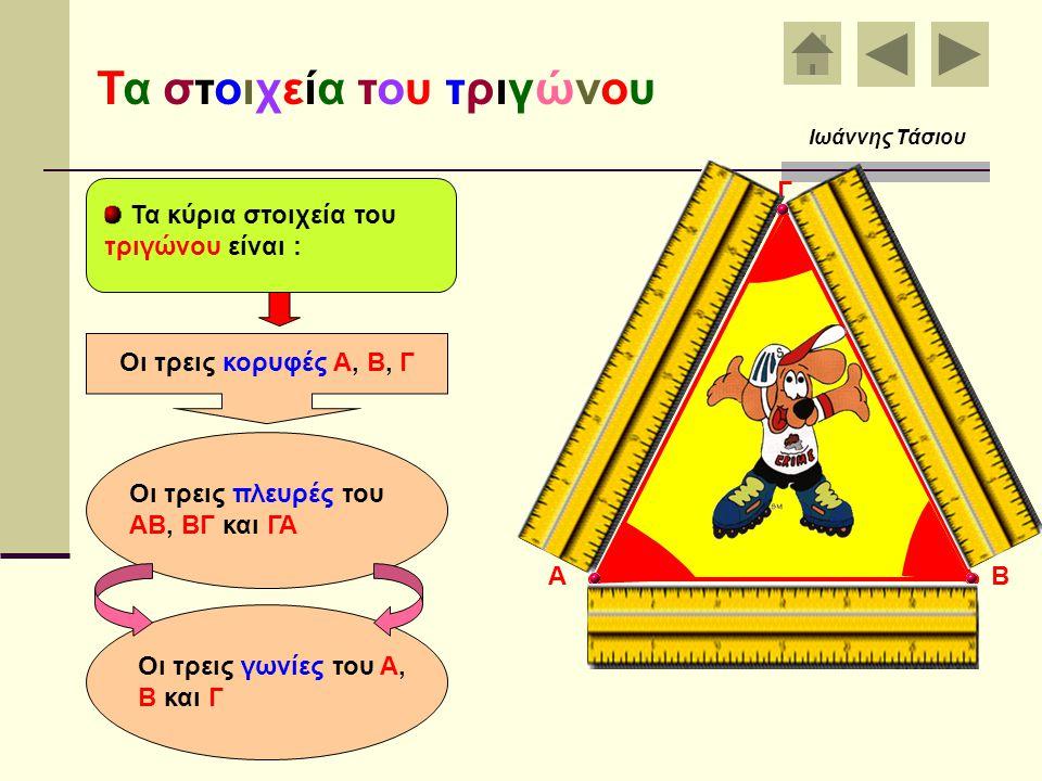 Τα στοιχεία του τριγώνου