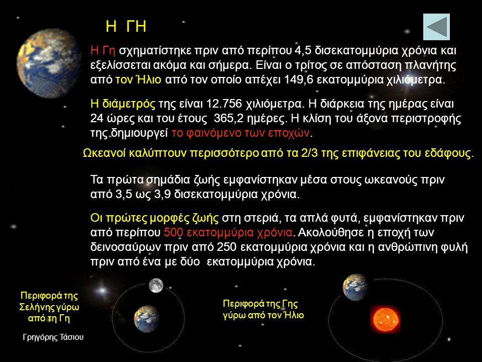 Περιφορά της Σελήνης γύρω από τη Γη
