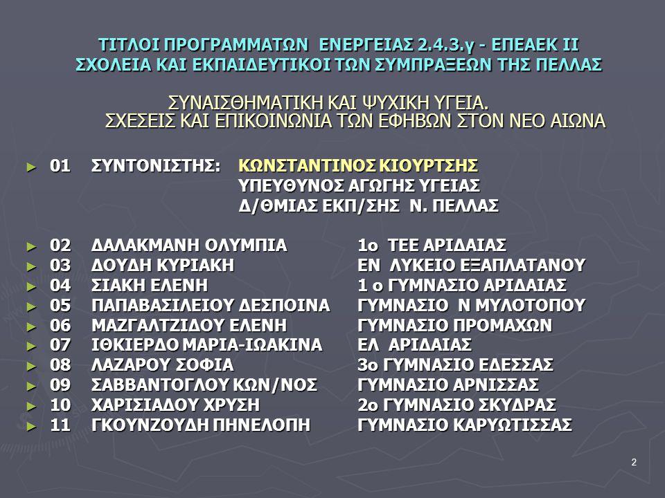 ΤΙΤΛΟΙ ΠΡΟΓΡΑΜΜΑΤΩΝ ΕΝΕΡΓΕΙΑΣ 2. 4. 3