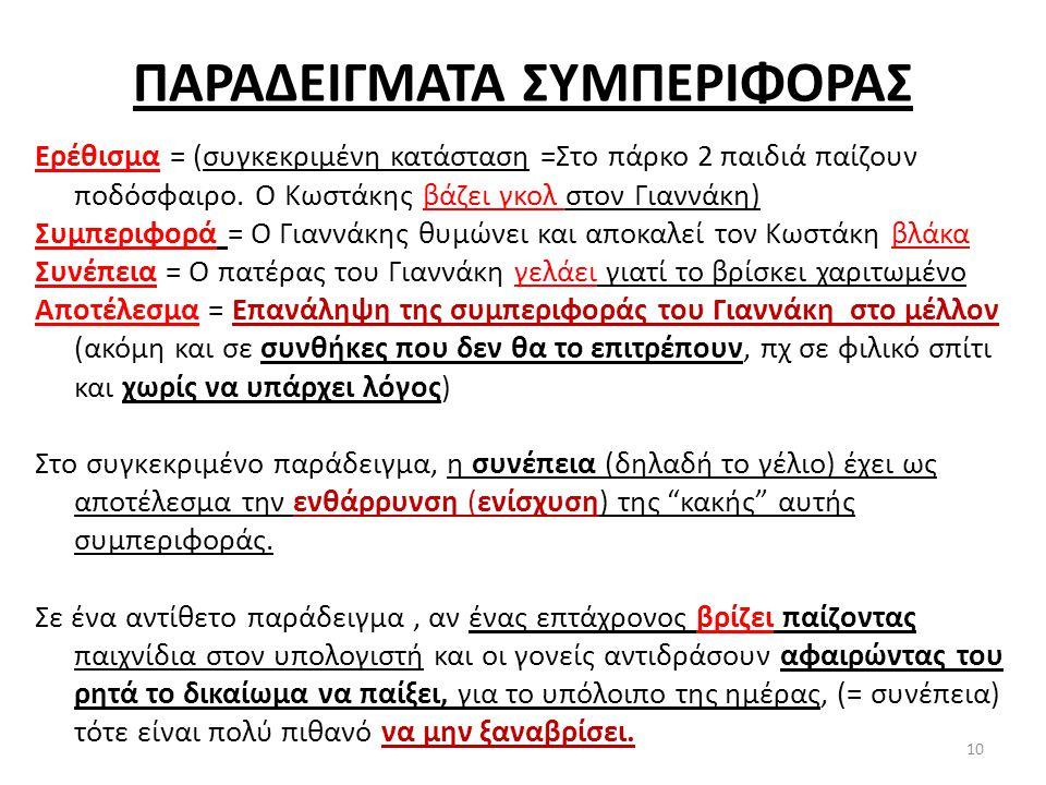 ΠΑΡΑΔΕΙΓΜΑΤΑ ΣΥΜΠΕΡΙΦΟΡΑΣ