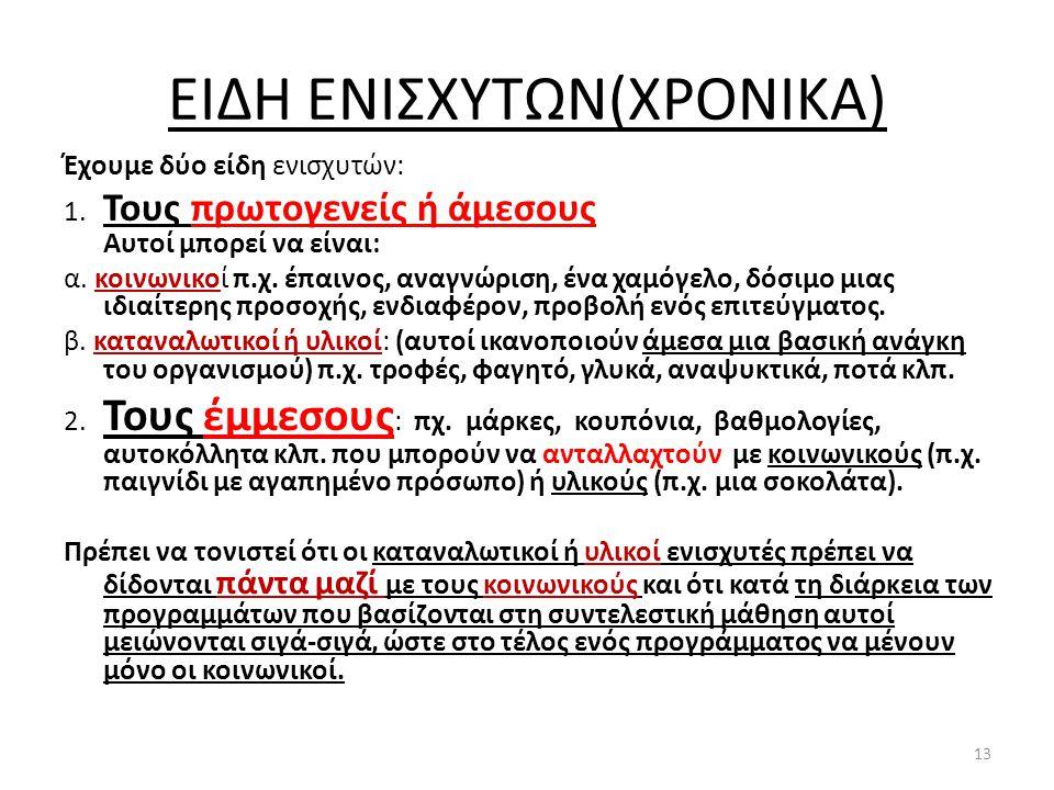 ΕΙΔΗ ΕΝΙΣΧΥΤΩΝ(ΧΡΟΝΙΚΑ)
