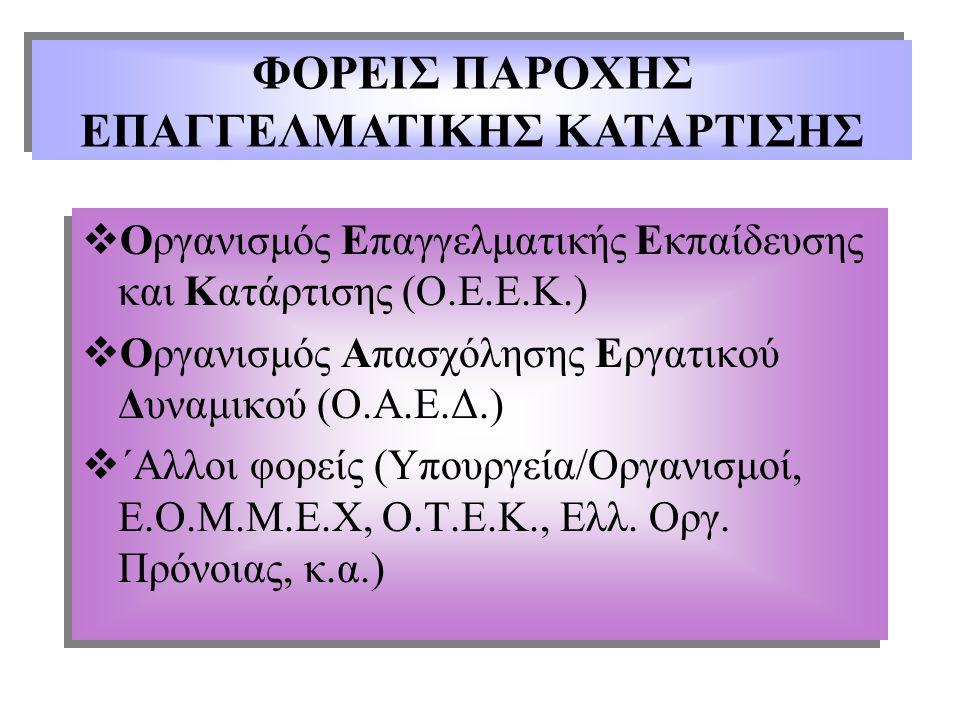 ΦΟΡΕΙΣ ΠΑΡΟΧΗΣ ΕΠΑΓΓΕΛΜΑΤΙΚΗΣ ΚΑΤΑΡΤΙΣΗΣ