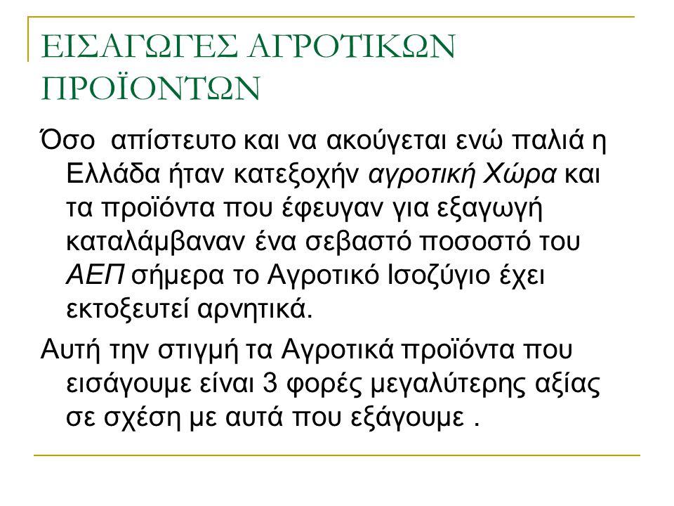 ΕΙΣΑΓΩΓΕΣ ΑΓΡΟΤΙΚΩΝ ΠΡΟΪΟΝΤΩΝ