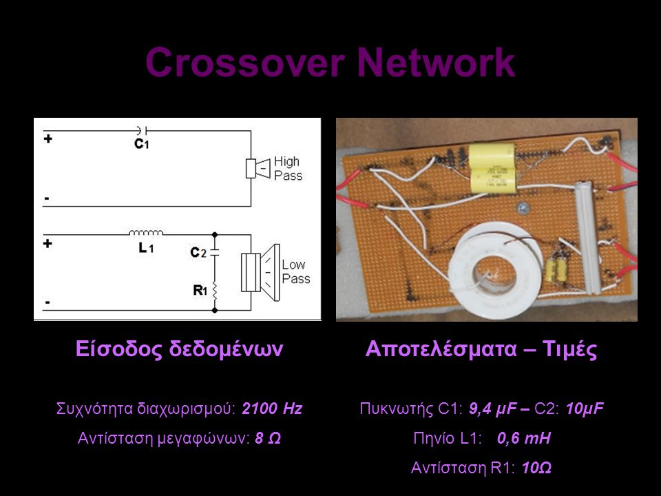 Crossover Network Είσοδος δεδομένων Αποτελέσματα – Τιμές