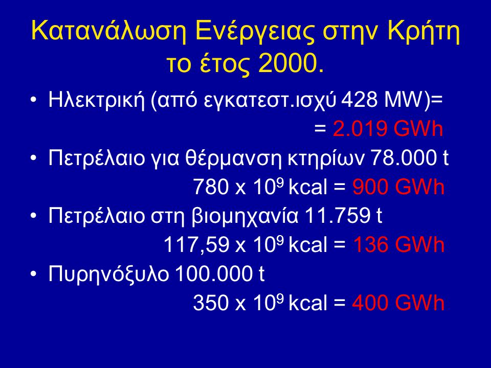 Κατανάλωση Ενέργειας στην Κρήτη το έτος 2000.