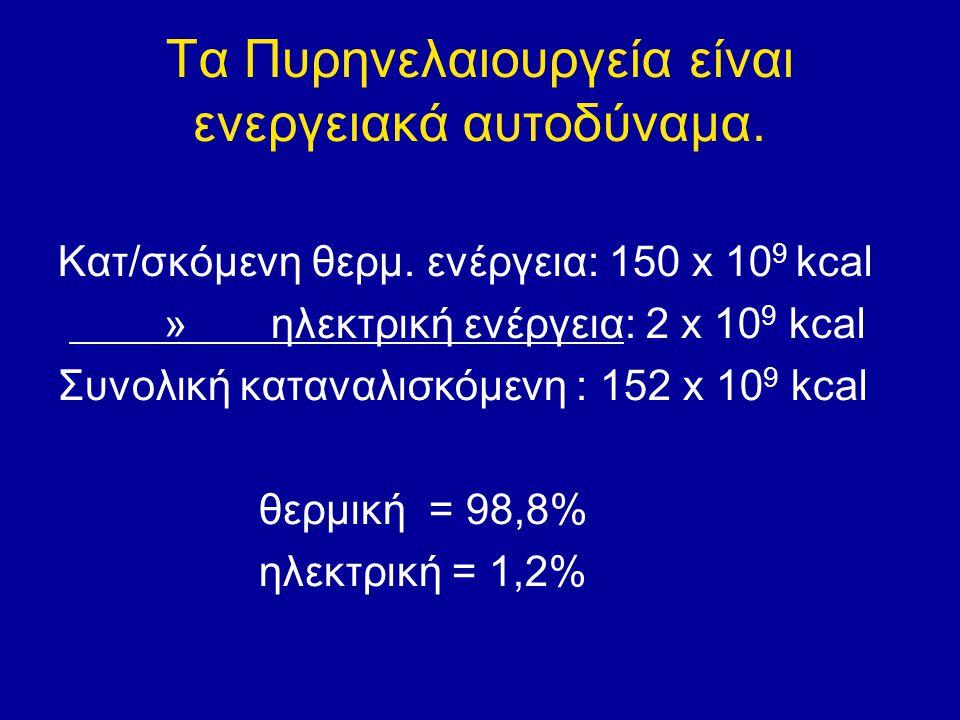 Τα Πυρηνελαιουργεία είναι ενεργειακά αυτοδύναμα.