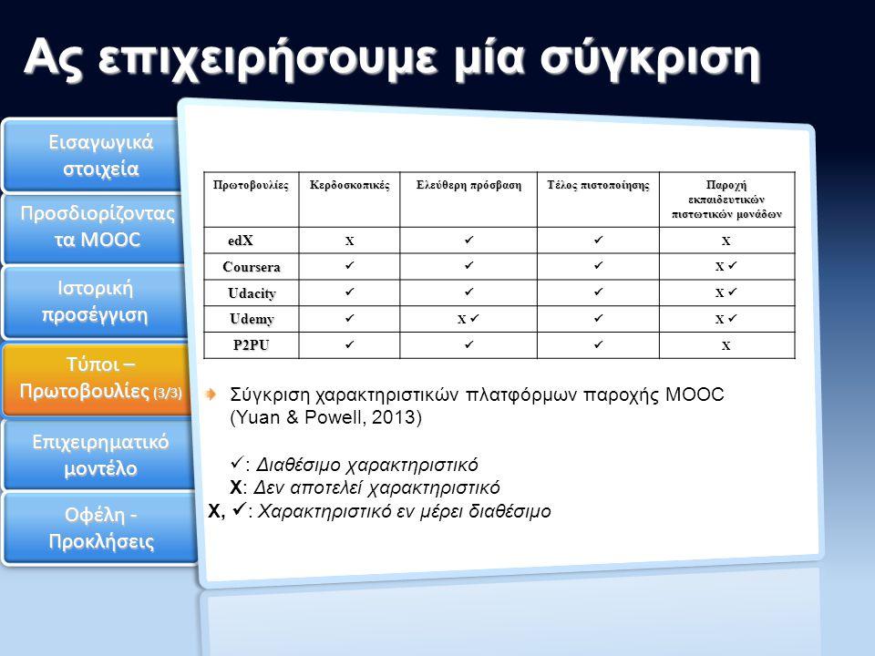 Παροχή εκπαιδευτικών πιστωτικών μονάδων