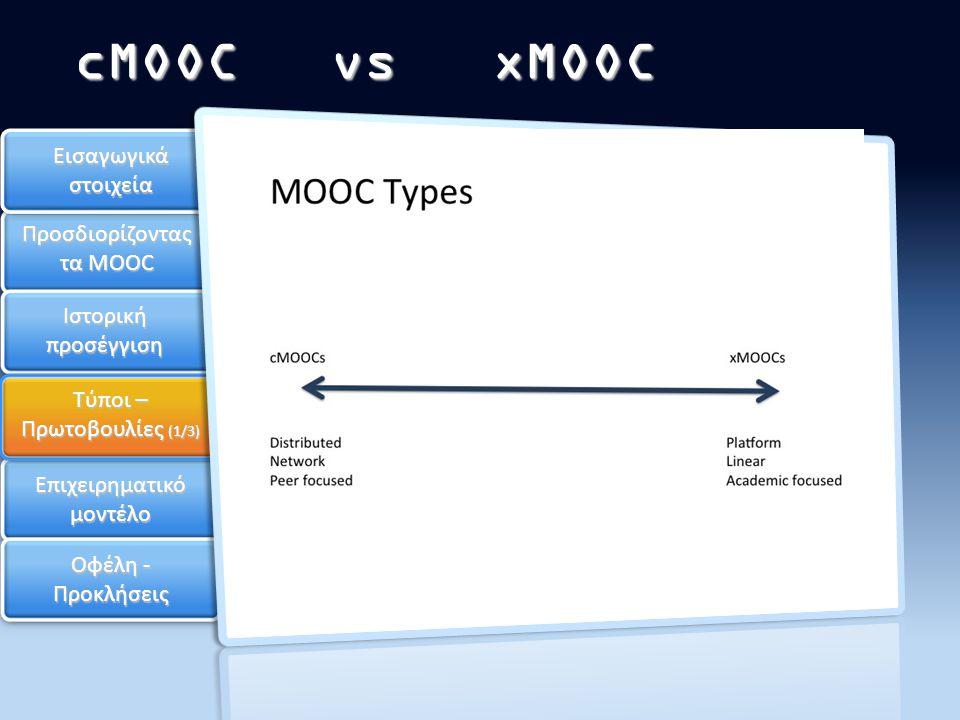 cMOOC vs xMOOC Εισαγωγικά στοιχεία Προσδιορίζοντας τα MOOC