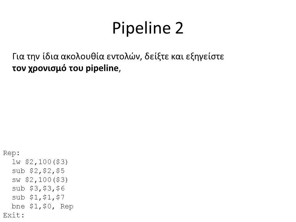 Pipeline 2 Για την ίδια ακολουθία εντολών, δείξτε και εξηγείστε