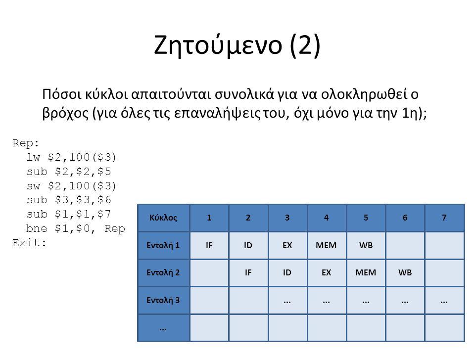 Ζητούμενο (2) Πόσοι κύκλοι απαιτούνται συνολικά για να ολοκληρωθεί ο