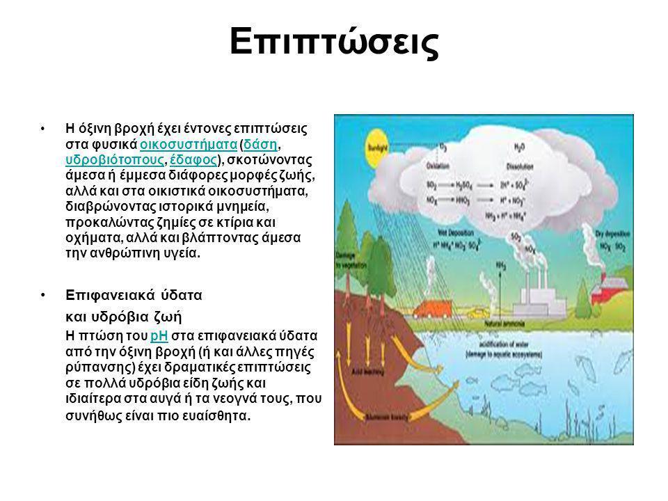Επιπτώσεις Επιφανειακά ύδατα και υδρόβια ζωή