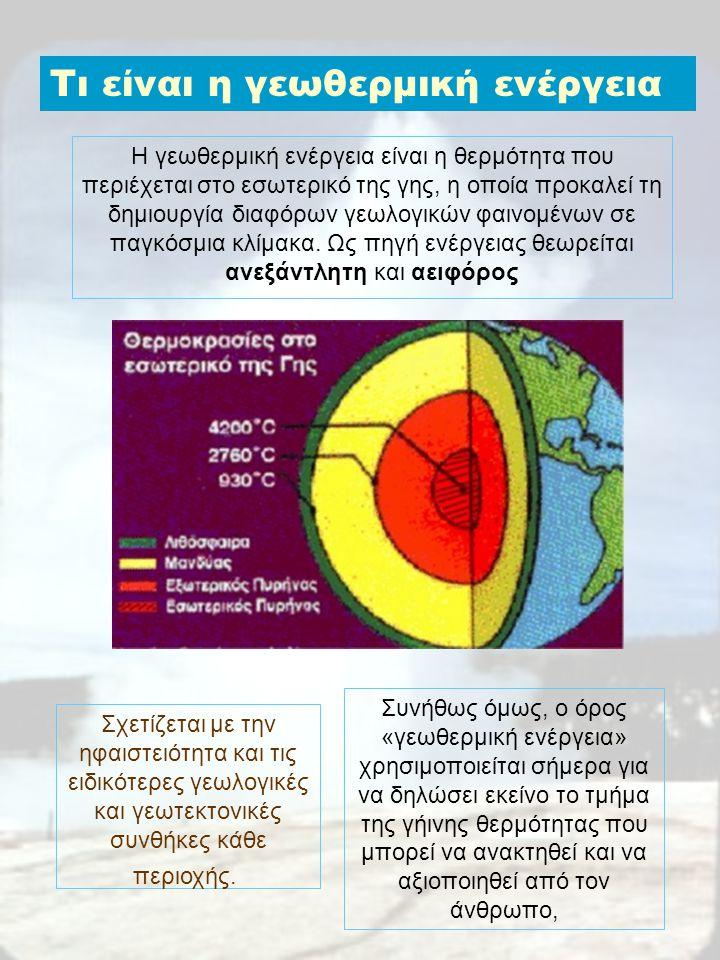 Tι είναι η γεωθερμική ενέργεια
