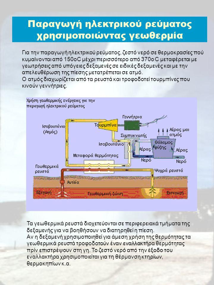 Παραγωγή ηλεκτρικού ρεύματος χρησιμοποιώντας γεωθερμία