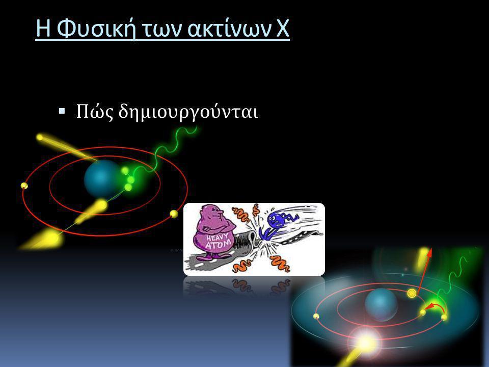Η Φυσική των ακτίνων Χ Πώς δημιουργούνται