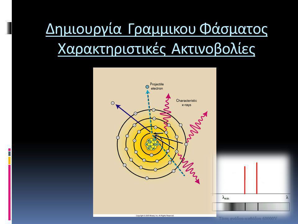 Δημιουργία Γραμμικου Φάσματος Χαρακτηριστικές Ακτινοβολίες