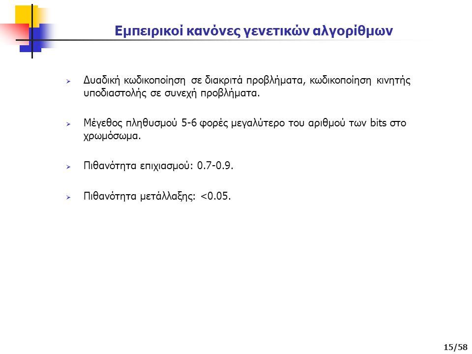 Εμπειρικοί κανόνες γενετικών αλγορίθμων