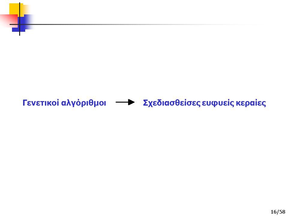 Γενετικοί αλγόριθμοι Σχεδιασθείσες ευφυείς κεραίες