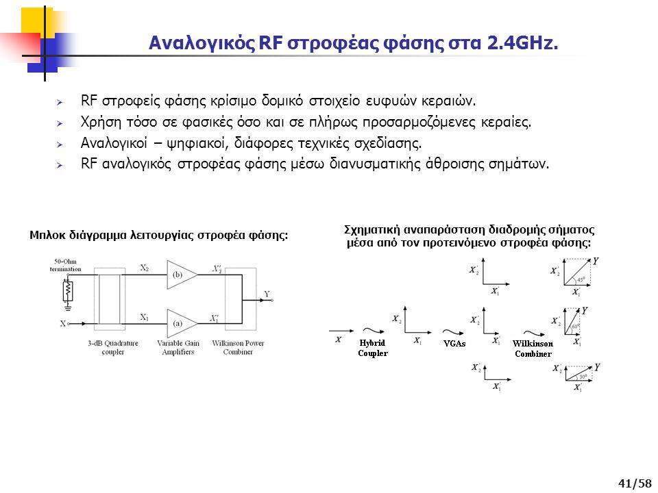 Αναλογικός RF στροφέας φάσης στα 2.4GHz.