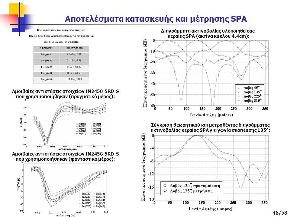 Αποτελέσματα κατασκευής και μέτρησης SPA