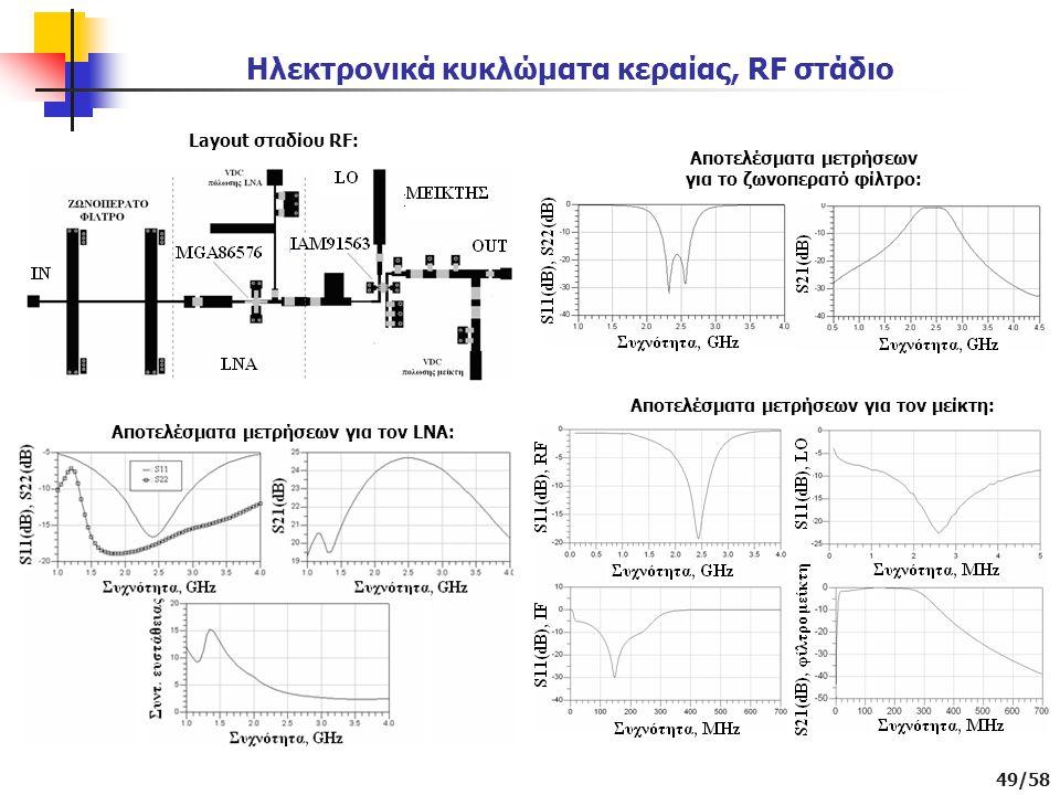 Ηλεκτρονικά κυκλώματα κεραίας, RF στάδιο