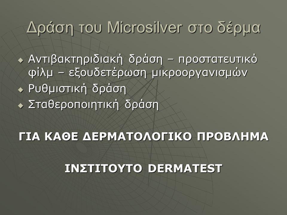 Δράση του Microsilver στο δέρμα