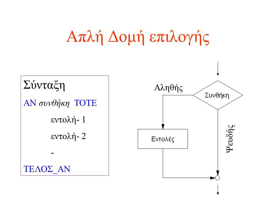 Απλή Δομή επιλογής Σύνταξη Αληθής ΑΝ συνθήκη ΤΟΤΕ εντολή- 1 εντολή- 2