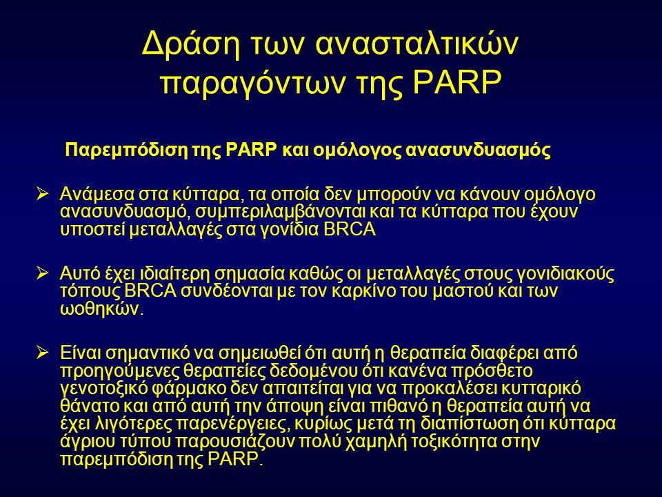 Δράση των ανασταλτικών παραγόντων της PARP