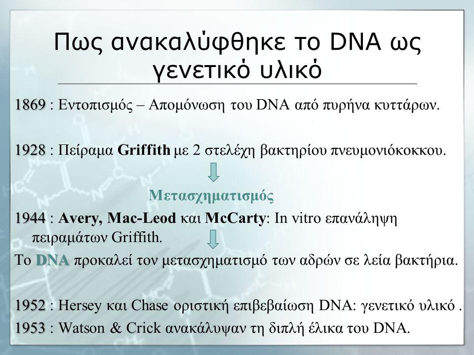Πως ανακαλύφθηκε το DNA ως γενετικό υλικό