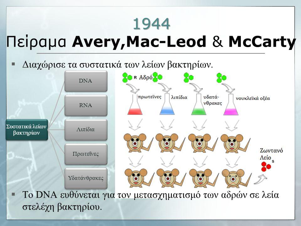 1944 Πείραμα Avery,Mac-Leod & McCarty