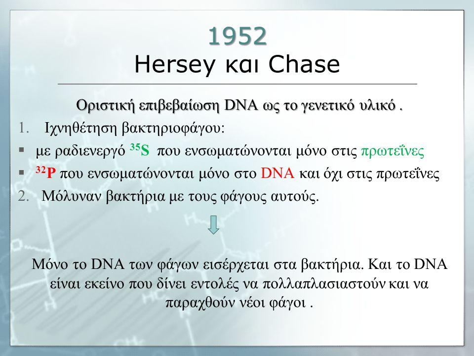 Οριστική επιβεβαίωση DNA ως το γενετικό υλικό .