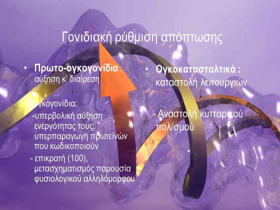 Γονιδιακή ρύθμιση απόπτωσης