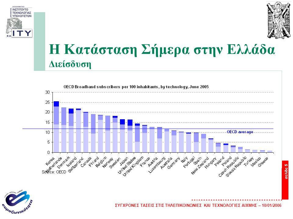 Η Κατάσταση Σήμερα στην Ελλάδα Διείσδυση