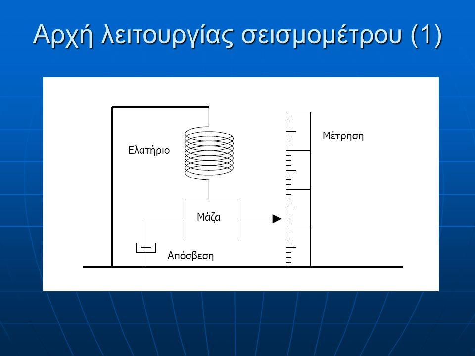 Αρχή λειτουργίας σεισμομέτρου (1)