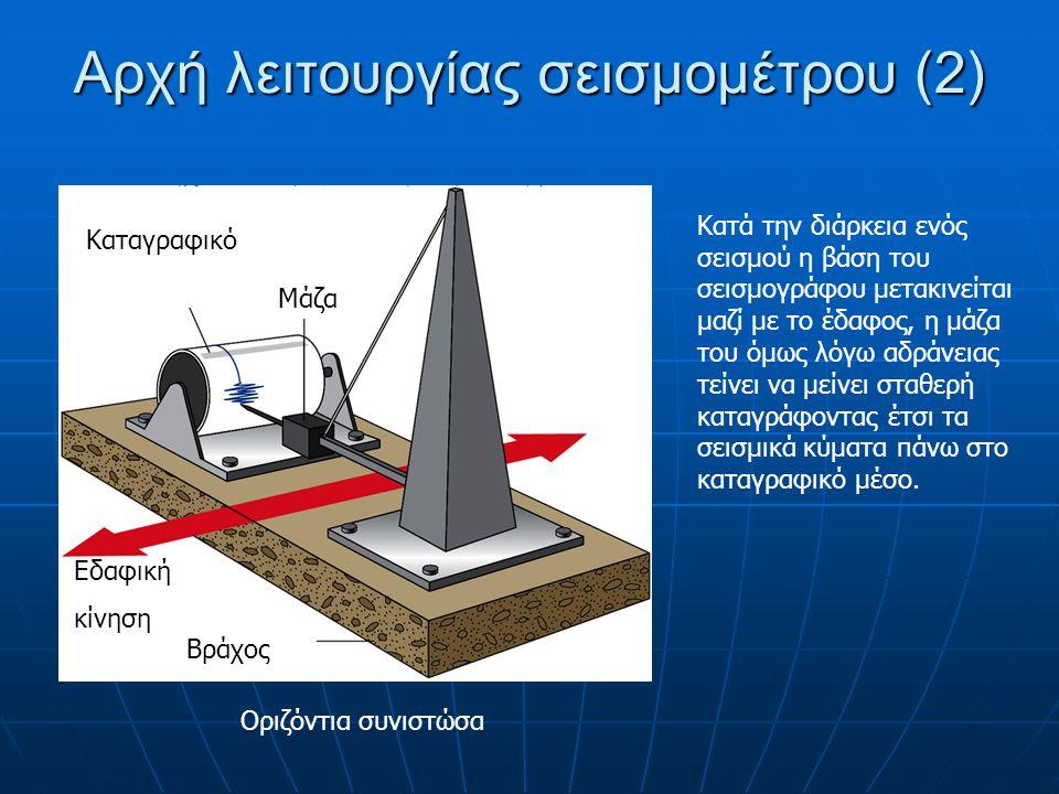 Αρχή λειτουργίας σεισμομέτρου (2)
