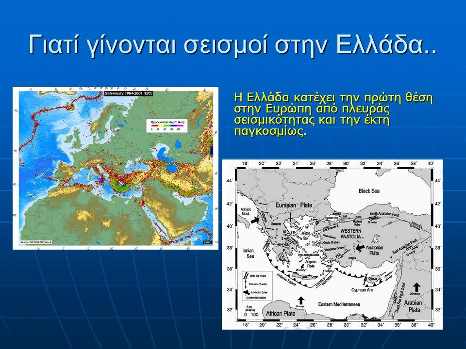 Γιατί γίνονται σεισμοί στην Ελλάδα..
