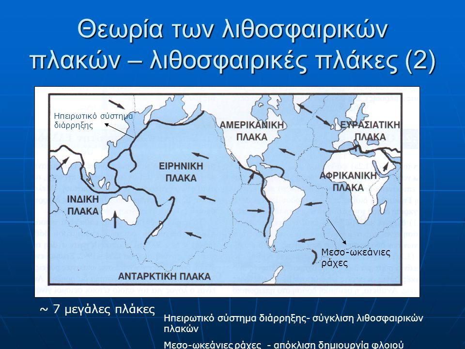 Θεωρία των λιθοσφαιρικών πλακών – λιθοσφαιρικές πλάκες (2)