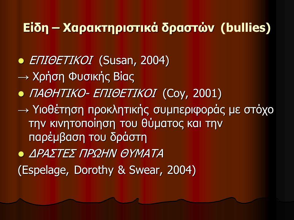 Είδη – Χαρακτηριστικά δραστών (bullies)