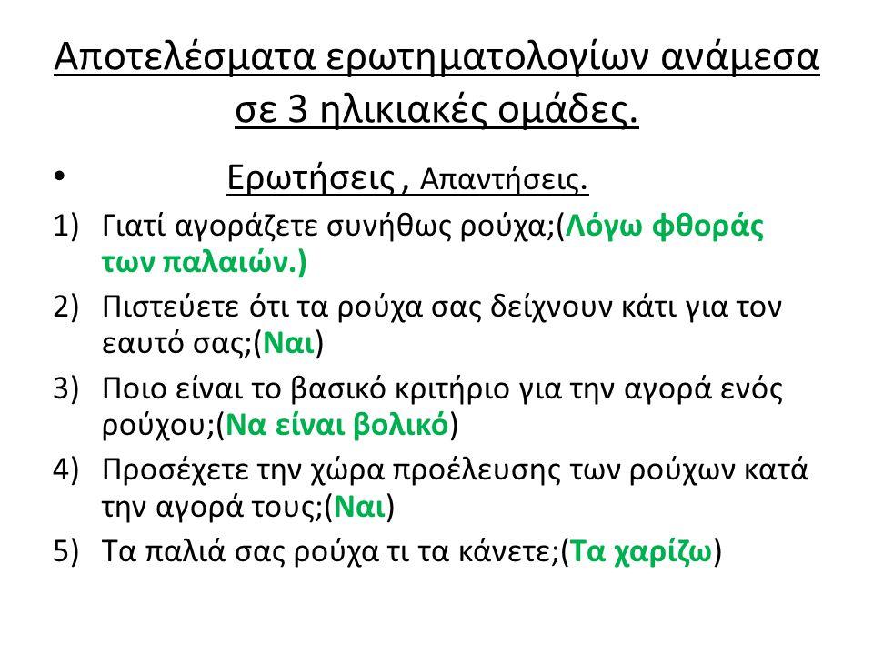 Αποτελέσματα ερωτηματολογίων ανάμεσα σε 3 ηλικιακές ομάδες.
